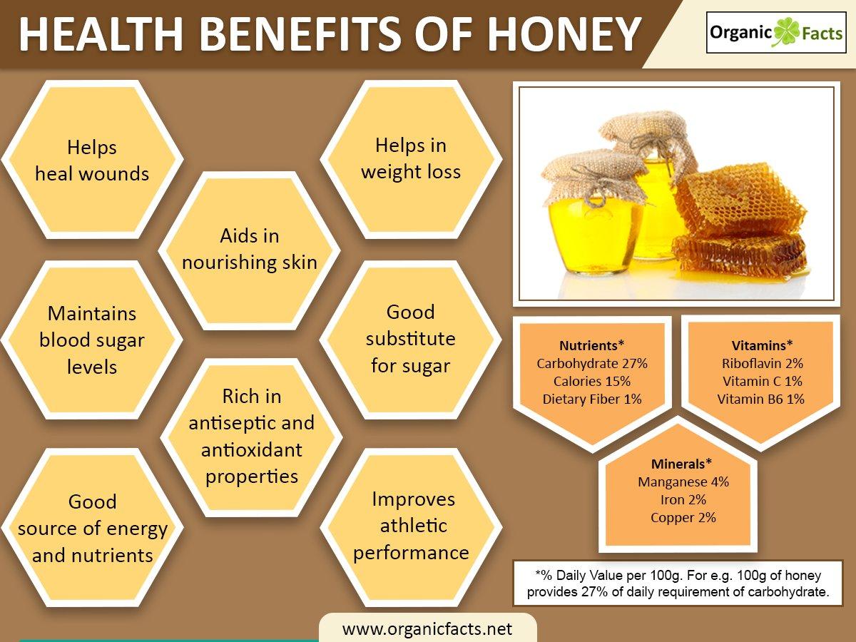 honey - raw & organic
