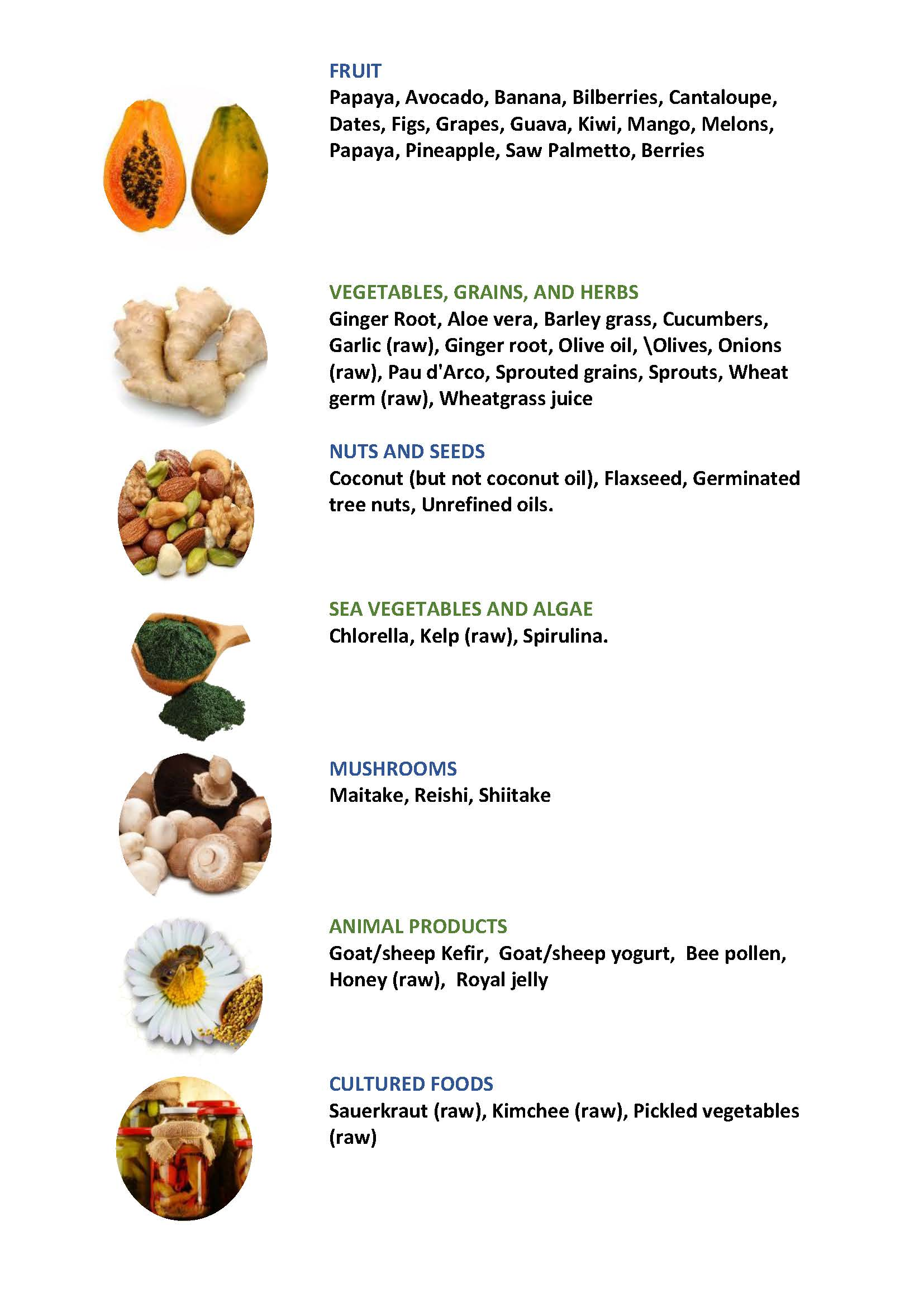 List of High Enzyme Foods