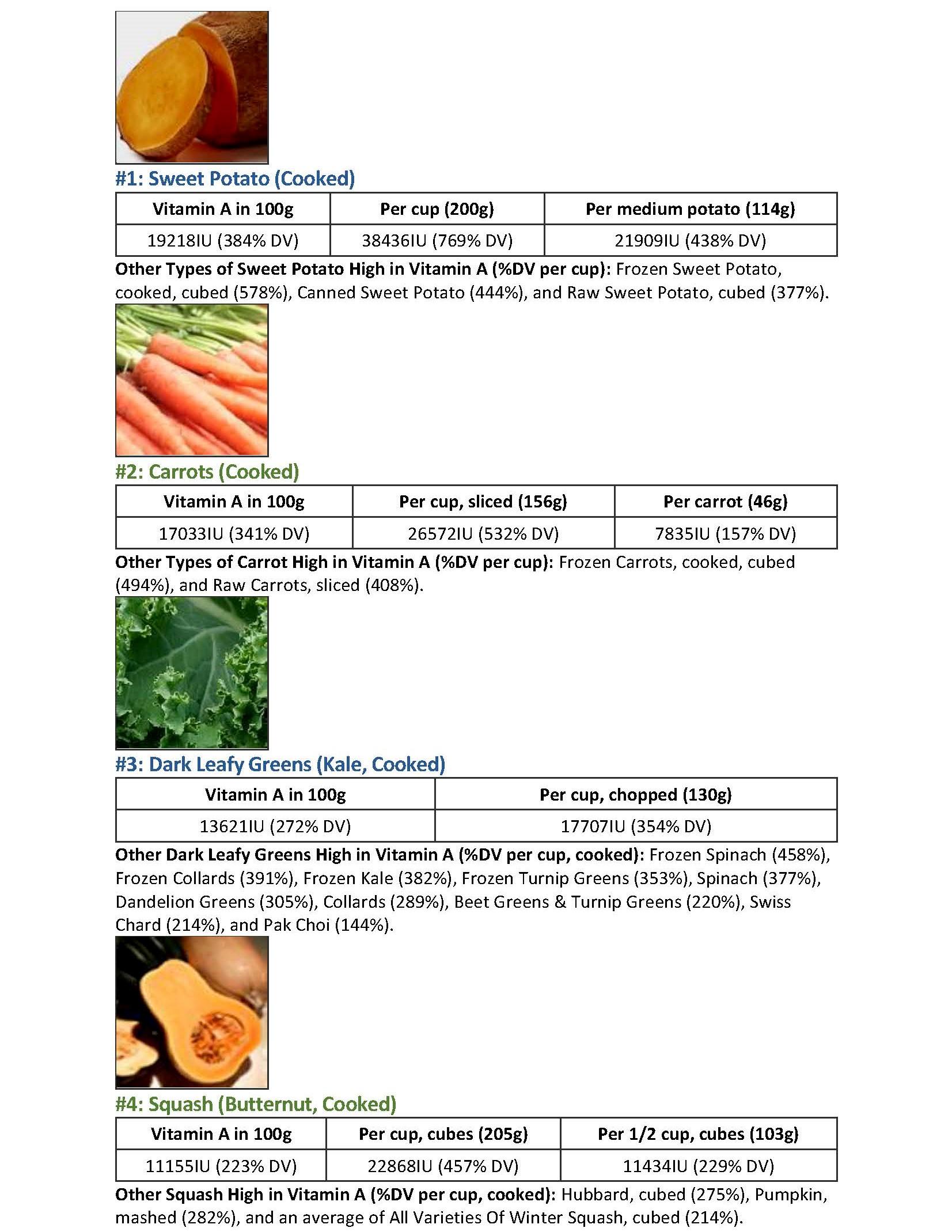 sources vitamin a