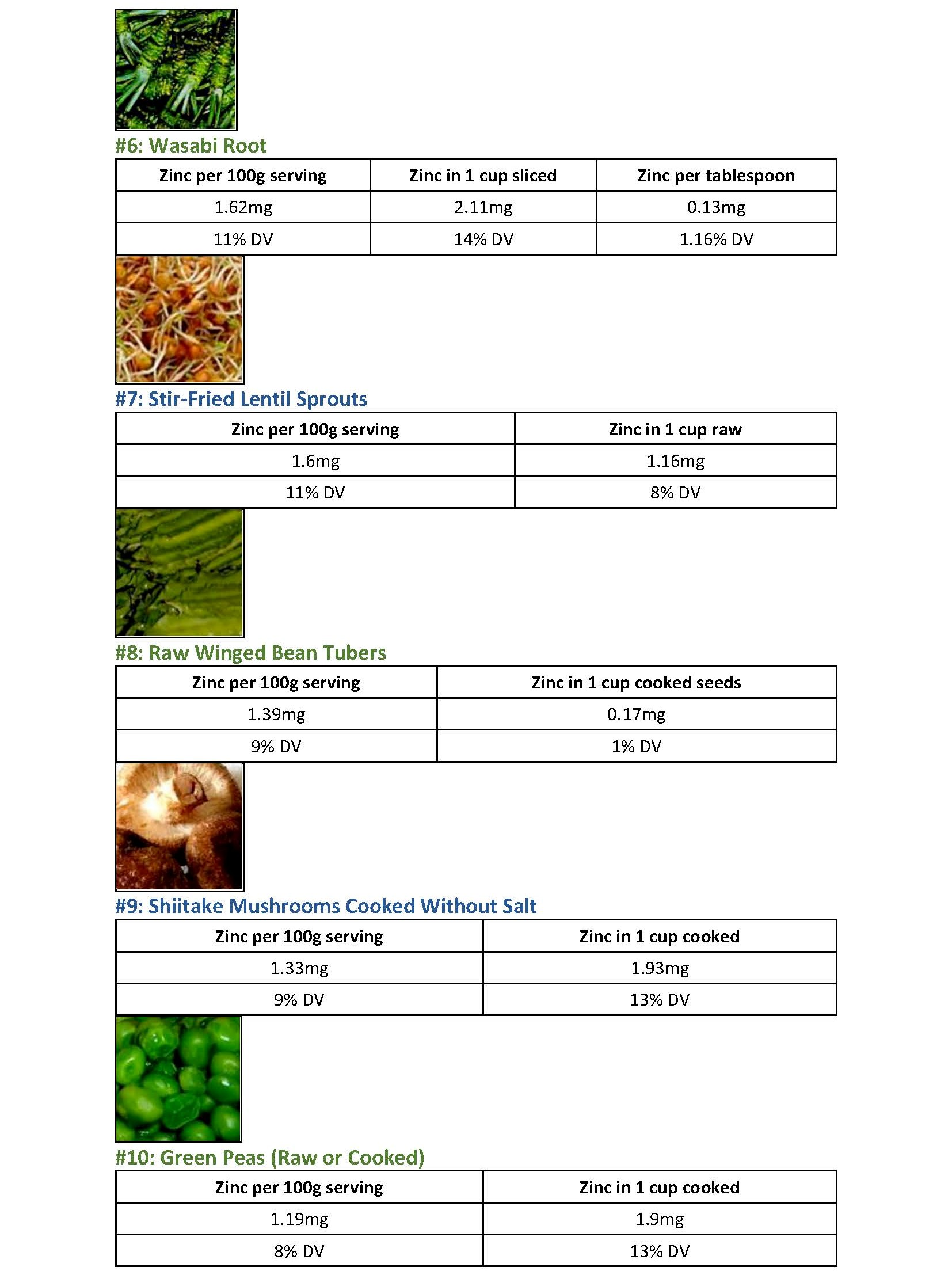 natural-sources-zinc-table-1page2.jpg