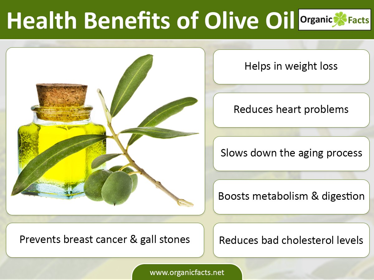 Useful properties of olive oil - the truth and fiction 11
