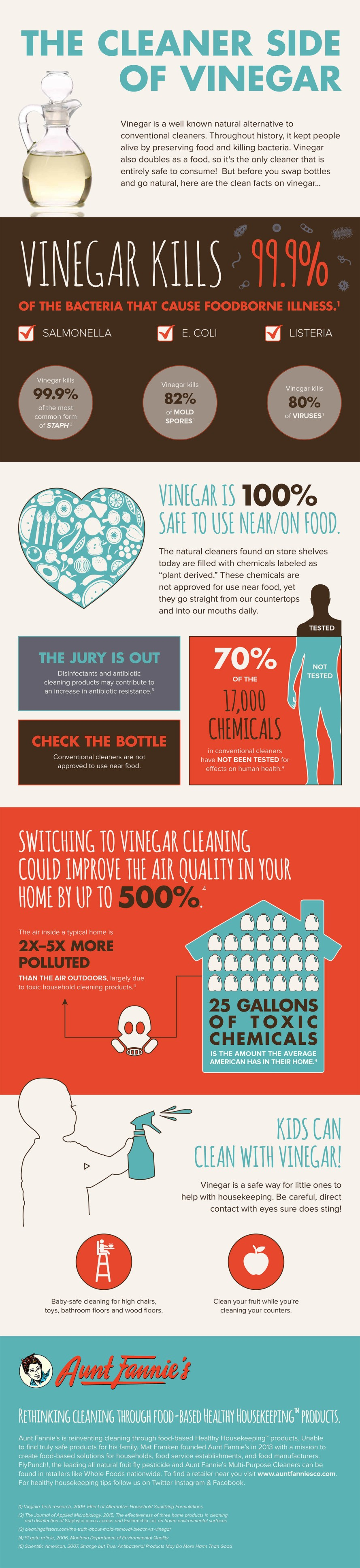 the-cleaner-side-of-vinegar-infographic-889x3872.jpg