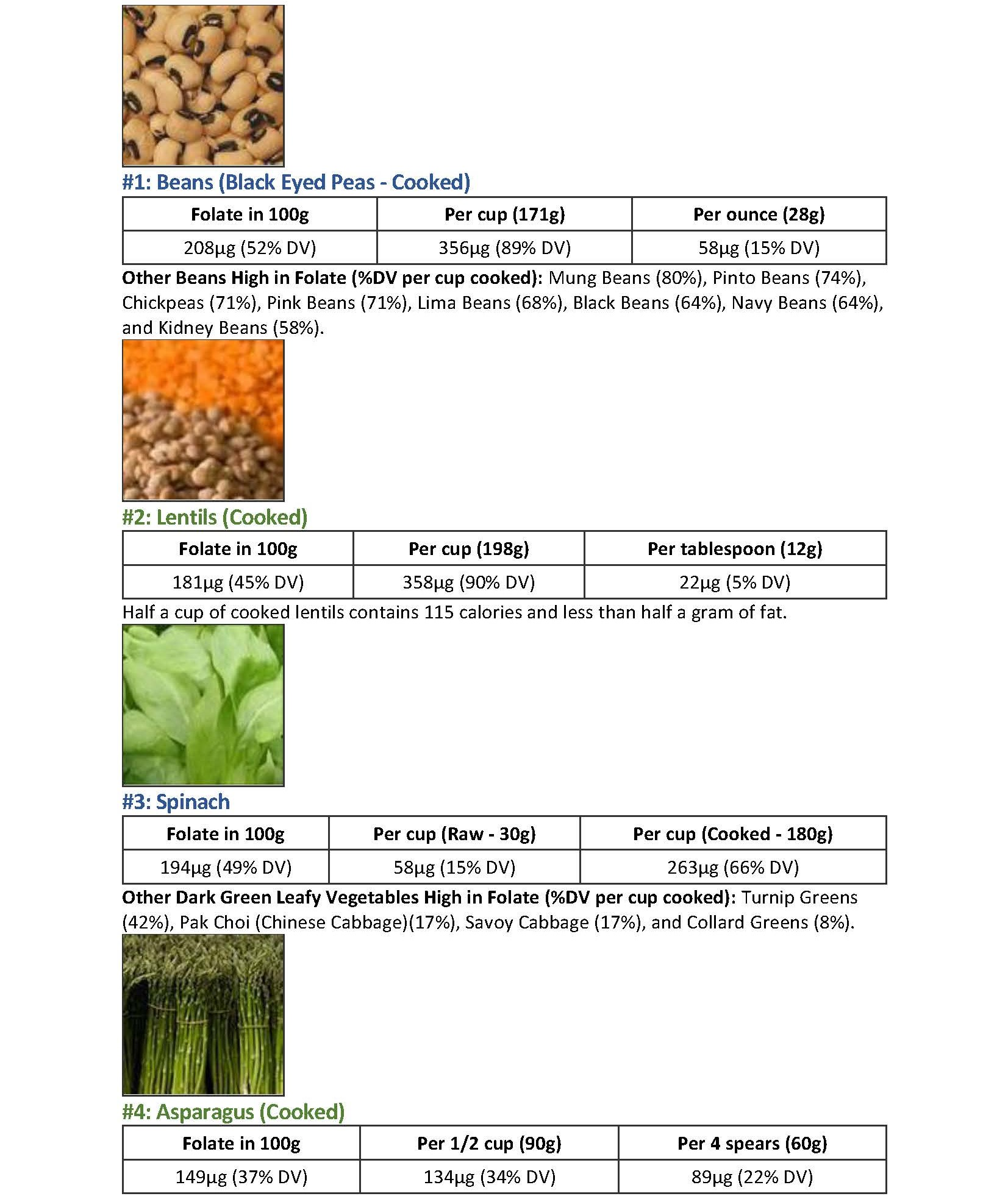 Natural Sources - Vitamin B9 - Table 1 - page 1