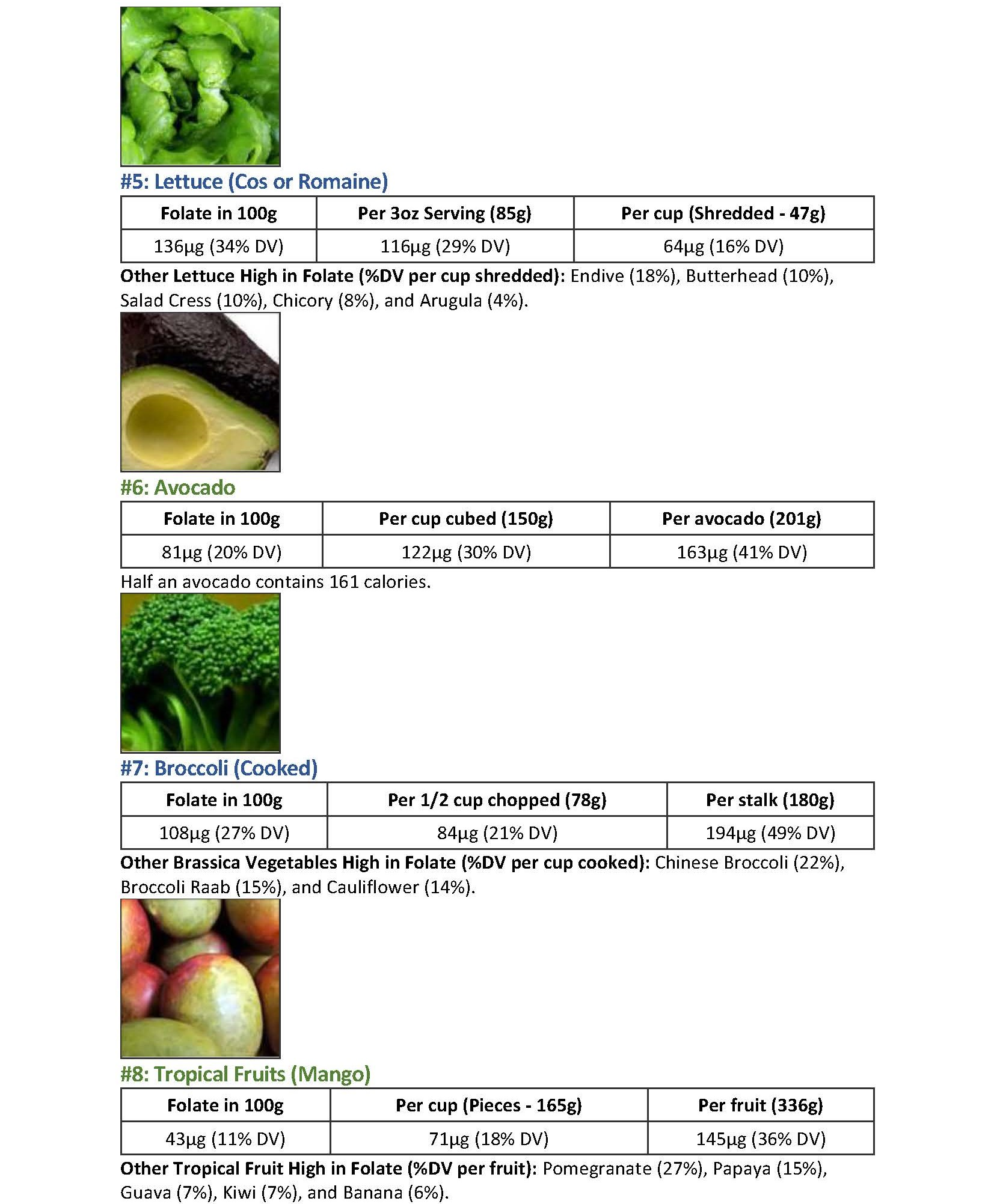 Natural Sources - Vitamin B9 - Table 1 - page 2
