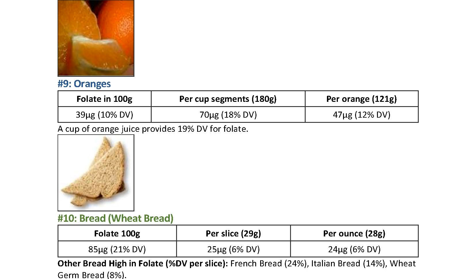 Natural Sources - Vitamin B9 - Table 1 - page 3